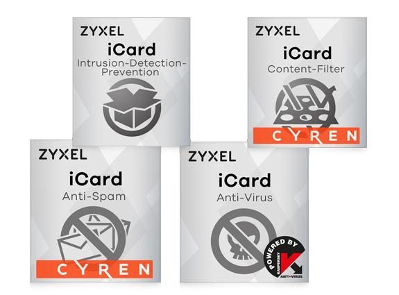 zyxel 300: