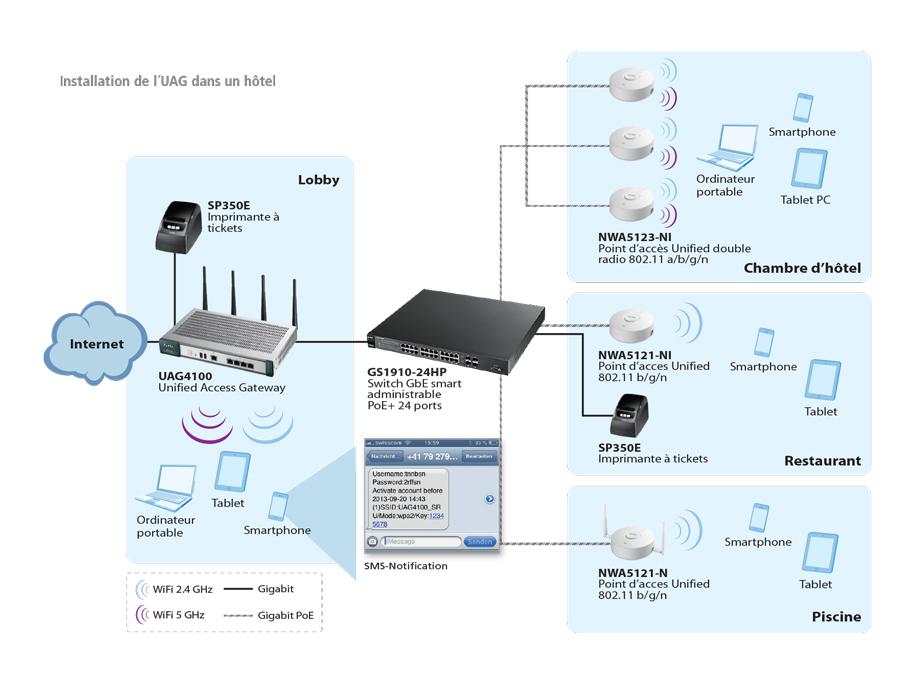 Zyxel Pk5001z Firmware Download