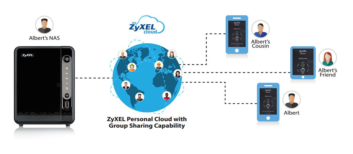 Zyxel_NAS326_Zyxelcloud.jpg
